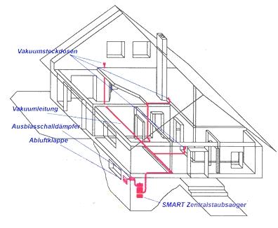 elektro emslander gmbh co kg. Black Bedroom Furniture Sets. Home Design Ideas
